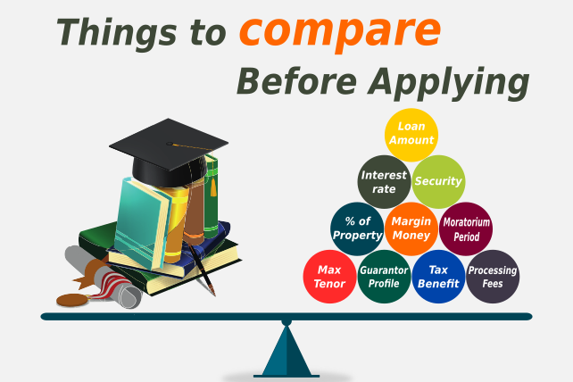 What are the things to compare Before Applying for education loan ?