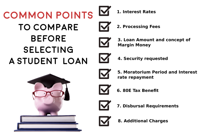 Common points to compare before selecting a Student  loan ?