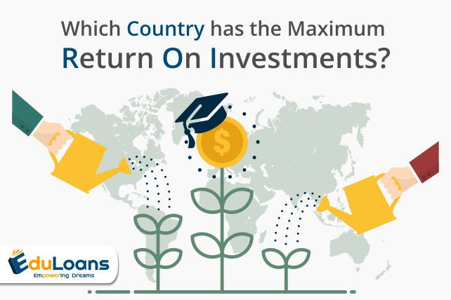 Which country has the maximum Return on Investments?
