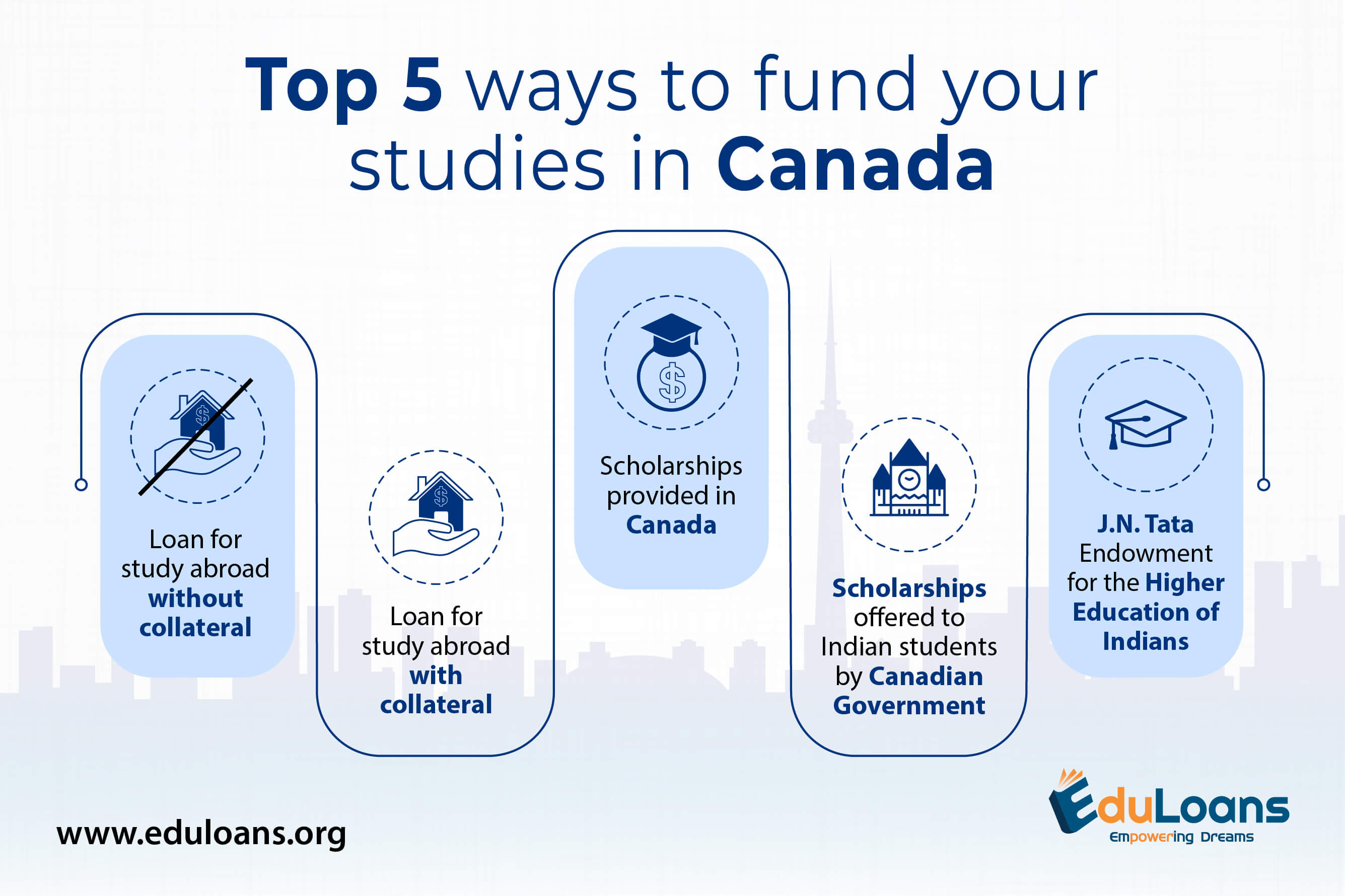 Top 5 ways to fund your studies in Canada