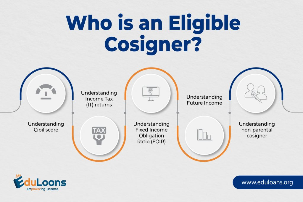 Who is an eligible Cosigner